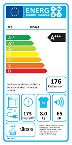 AEG T8DBA3 Wärmepumpentrockner (A+++) - 14