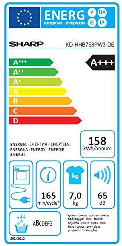 Sharp KD-HHB7S8PW3-DE Wärmepumpentrockner (A+++) - 2