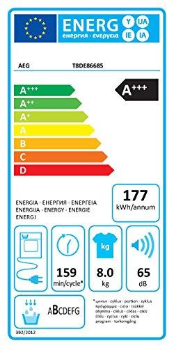 AEG T8DE86685 Wärmepumpentrockner (A+++) - 13