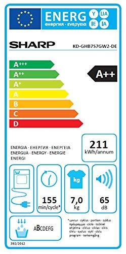 Sharp KD-GHB7S7GW2-DE Wärmepumpentrockner (A++) - 4